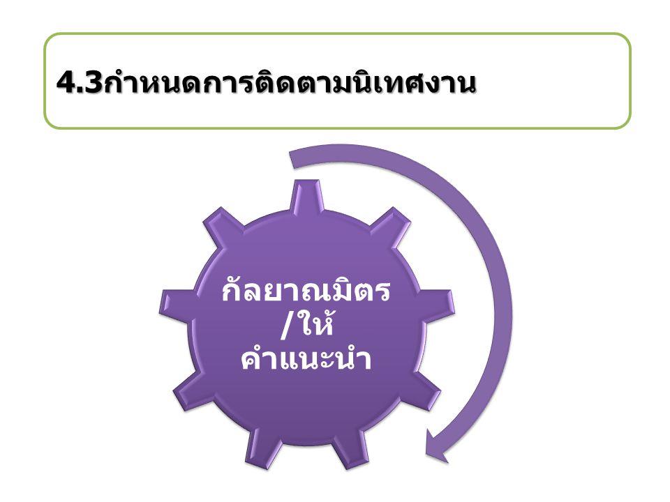 4.4 การประเมินผลการปฏิบัติงาน ตัวชี้วัด โรงเรียน คุณธรรม