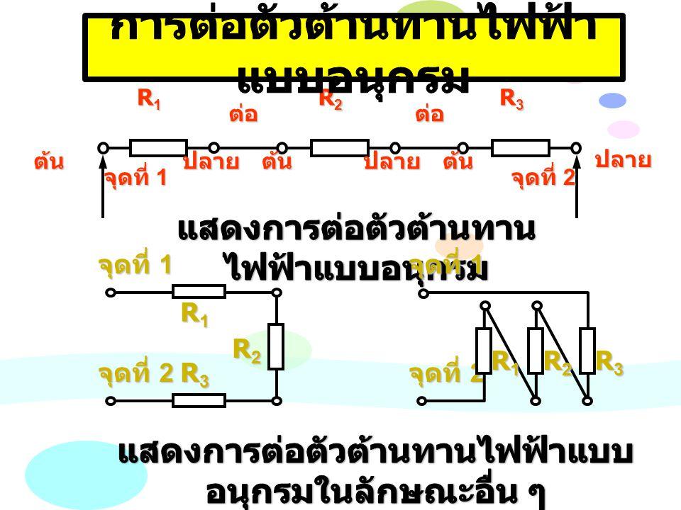 จากวงจรขนานดังรูป กำหนดให้ค่าความต้านทาน R 1 = 10 Ω, R 2 = 20 Ω, R 3 = 20 Ω จงคำนวณหาค่าความต้านทานรวม (R T ) ของวงจร วิธีทำ ตอบ