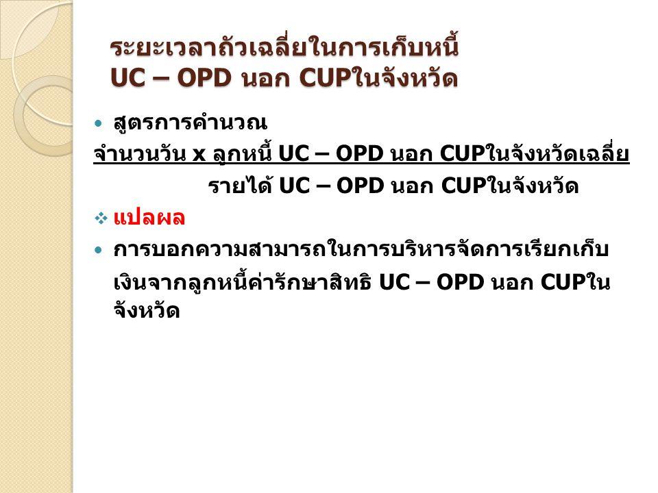 ระยะเวลาถัวเฉลี่ยในการเก็บหนี้ UC – OPD นอก CUPในจังหวัด สูตรการคำนวณ จำนวนวัน x ลูกหนี้ UC – OPD นอก CUPในจังหวัดเฉลี่ย รายได้ UC – OPD นอก CUPในจังห