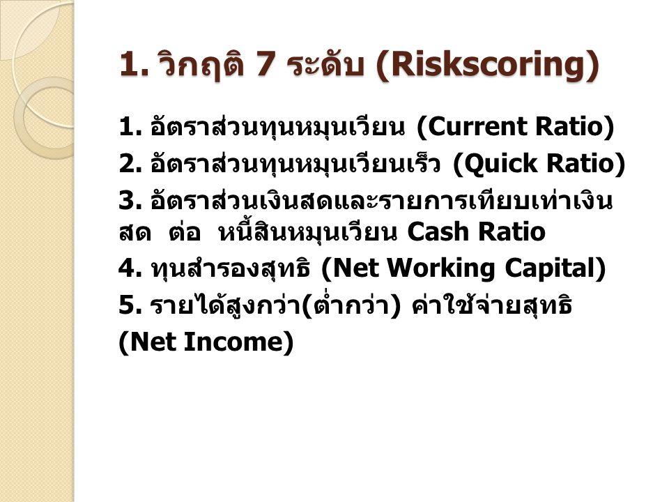 1. วิกฤติ 7 ระดับ (Riskscoring) 1. อัตราส่วนทุนหมุนเวียน (Current Ratio) 2. อัตราส่วนทุนหมุนเวียนเร็ว (Quick Ratio) 3. อัตราส่วนเงินสดและรายการเทียบเท