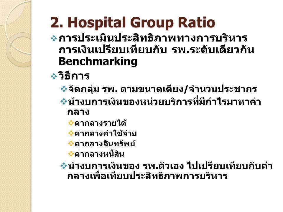 2. Hospital Group Ratio  การประเมินประสิทธิภาพทางการบริหาร การเงินเปรียบเทียบกับ รพ.ระดับเดียวกัน Benchmarking  วิธีการ  จัดกลุ่ม รพ. ตามขนาดเตียง/