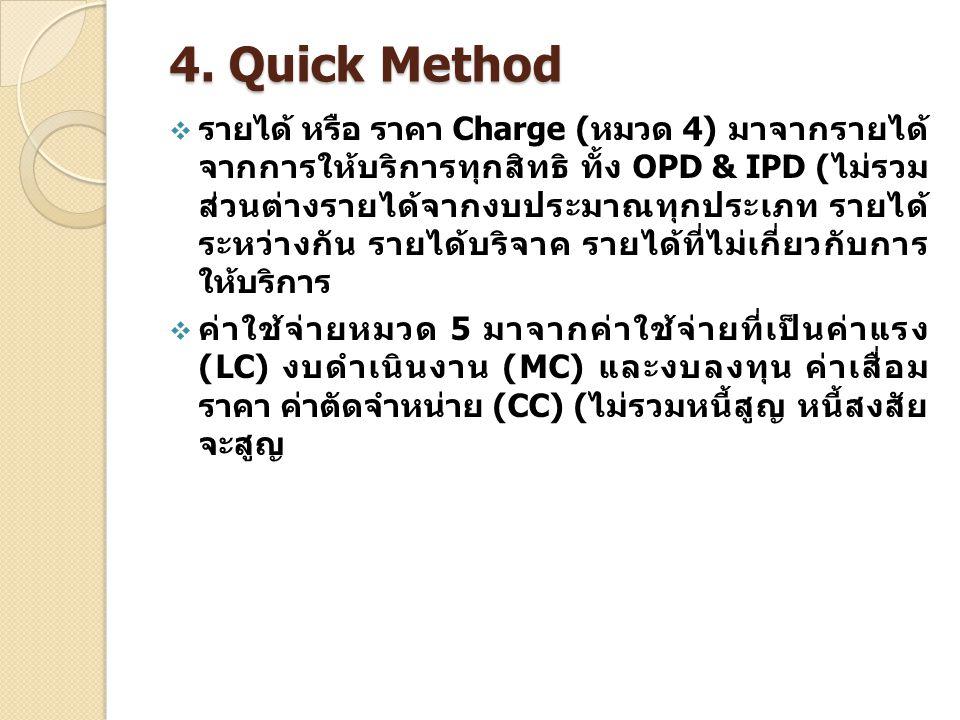 4. Quick Method  รายได้ หรือ ราคา Charge (หมวด 4) มาจากรายได้ จากการให้บริการทุกสิทธิ ทั้ง OPD & IPD (ไม่รวม ส่วนต่างรายได้จากงบประมาณทุกประเภท รายได