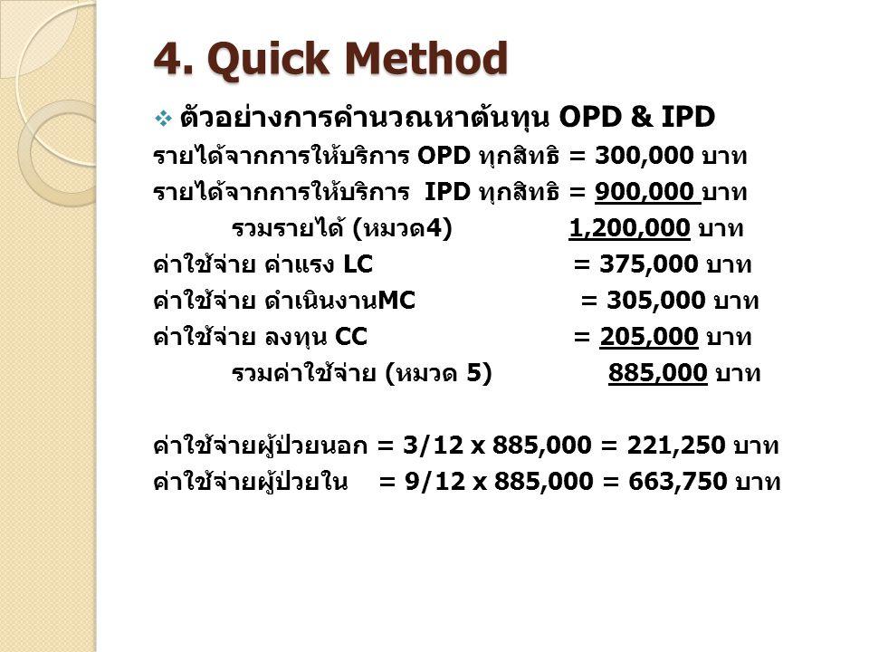4. Quick Method  ตัวอย่างการคำนวณหาต้นทุน OPD & IPD รายได้จากการให้บริการ OPD ทุกสิทธิ = 300,000 บาท รายได้จากการให้บริการ IPD ทุกสิทธิ = 900,000 บาท