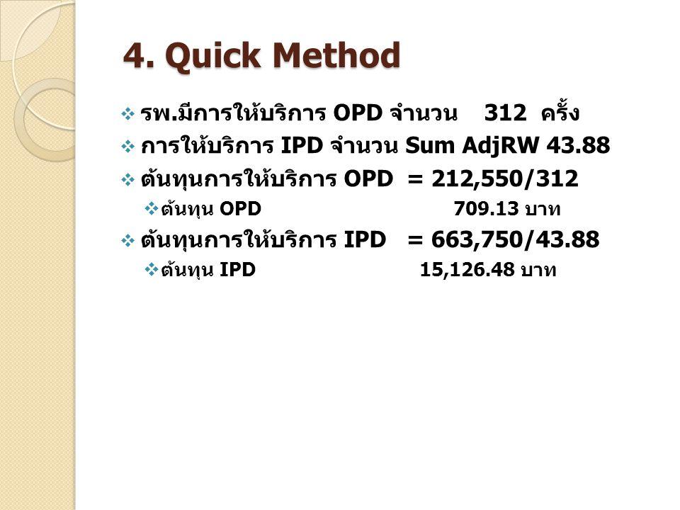 4. Quick Method  รพ.มีการให้บริการ OPD จำนวน 312 ครั้ง  การให้บริการ IPD จำนวน Sum AdjRW 43.88  ต้นทุนการให้บริการ OPD = 212,550/312  ต้นทุน OPD 7