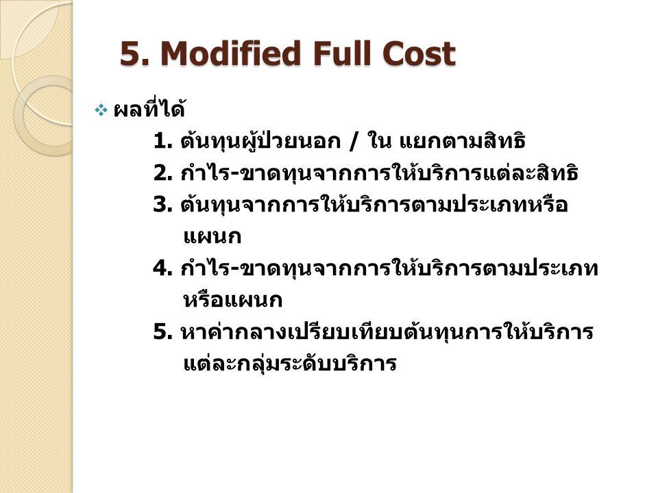 5. Modified Full Cost  ผลที่ได้ 1. ต้นทุนผู้ป่วยนอก / ใน แยกตามสิทธิ 2. กำไร-ขาดทุนจากการให้บริการแต่ละสิทธิ 3. ต้นทุนจากการให้บริการตามประเภทหรือ แผ