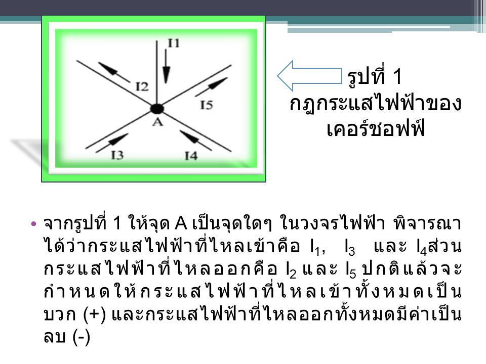 จากรูปที่ 1 ให้จุด A เป็นจุดใดๆ ในวงจรไฟฟ้า พิจารณา ได้ว่ากระแสไฟฟ้าที่ไหลเข้าคือ I 1, I 3 และ I 4 ส่วน กระแสไฟฟ้าที่ไหลออกคือ I 2 และ I 5 ปกติแล้วจะ กำหนดให้กระแสไฟฟ้าที่ไหลเข้าทั้งหมดเป็น บวก (+) และกระแสไฟฟ้าที่ไหลออกทั้งหมดมีค่าเป็น ลบ (-) รูปที่ 1 กฎกระแสไฟฟ้าของ เคอร์ชอฟฟ์