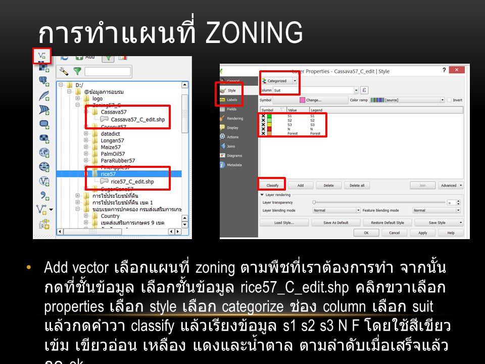 การทำแผนที่ ZONING Add vector เลือกแผนที่ zoning ตามพืชที่เราต้องการทำ จากนั้น กดที่ชั้นข้อมูล เลือกชั้นข้อมูล rice57_C_edit.shp คลิกขวาเลือก properties เลือก style เลือก categorize ช่อง column เลือก suit แล้วกดคำวา classify แล้วเรียงข้อมูล s1 s2 s3 N F โดยใช้สีเขียว เข้ม เขียวอ่อน เหลือง แดงและน้ำตาล ตามลำดับเมื่อเสร็จแล้ว กด ok