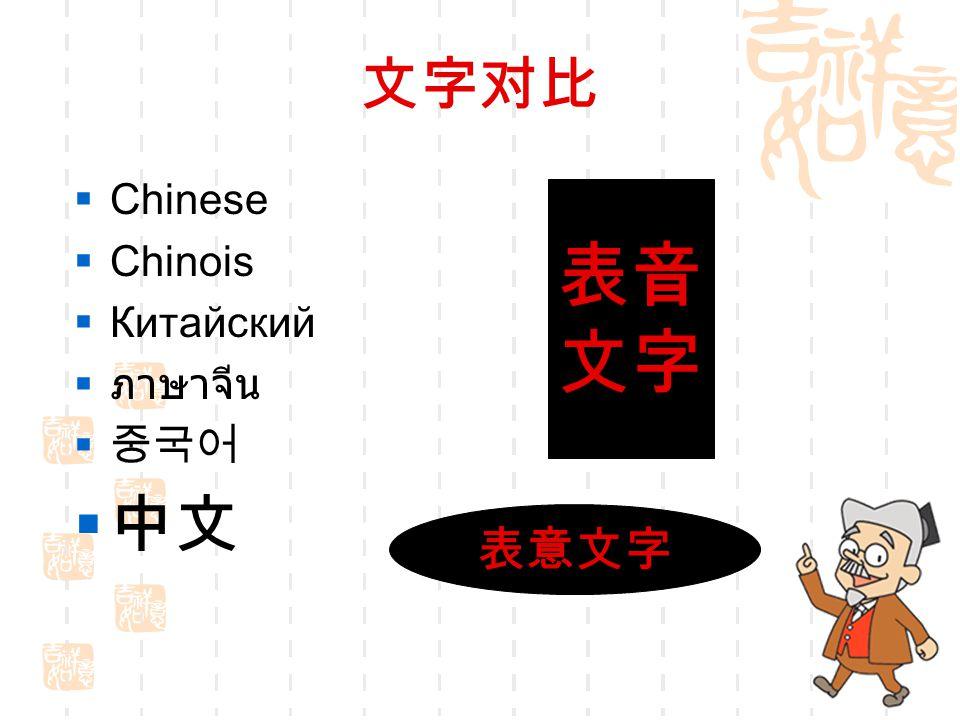 文字对比 CChinese CChinois ККитайский ภภาษาจีน 중중국어 中中文 表音 文字 表意文字