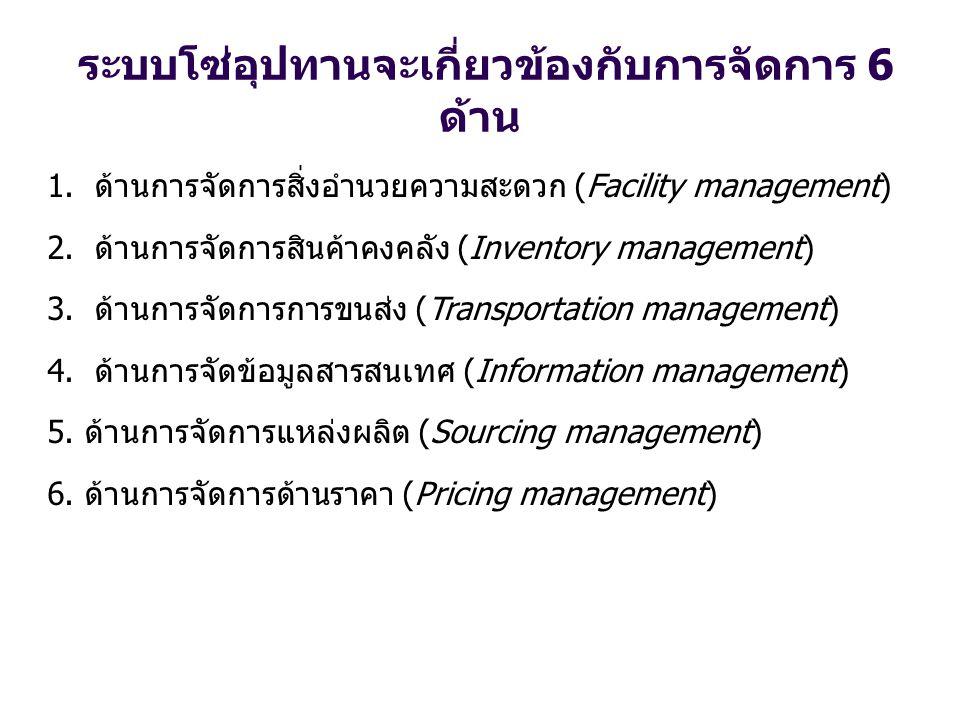 ระบบโซ่อุปทานจะเกี่ยวข้องกับการจัดการ 6 ด้าน 1. ด้านการจัดการสิ่งอำนวยความสะดวก (Facility management) 2. ด้านการจัดการสินค้าคงคลัง (Inventory manageme
