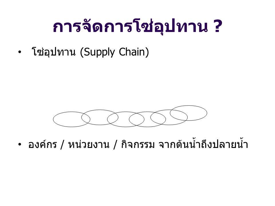 โซ่อุปทาน (Supply Chain) โซ่อุปทาน (Supply Chain) หรือ เครือข่ายลอจิ สติกส์ คือ การใช้ระบบของหน่วยงาน คน เทคโนโลยี กิจกรรม ข้อมูลข่าวสาร และทรัพยากร มาประยุกต์เข้า ด้วยกัน เพื่อการเคลื่อนย้ายสินค้าหรือบริการ จากผู้ จัดหาไปยังลูกค้า กิจกรรมของโซ่อุปทาน (Supply Chain) จะแปรสภาพทรัพยากรธรรมชาติ วัตถุดิบ และ วัสดุอื่นๆให้กลายเป็นสินค้าสำเร็จ แล้วส่งไปจนถึง ลูกค้าคนสุดท้าย (ผู้บริโภค หรือ End Customer)