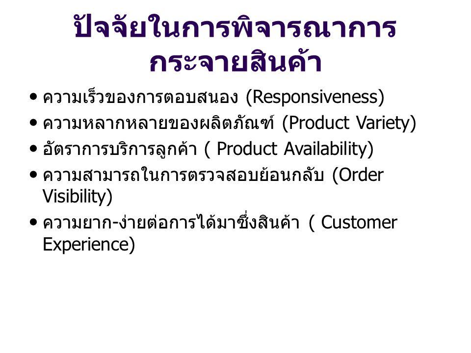 ปัจจัยในการพิจารณาการ กระจายสินค้า ความเร็วของการตอบสนอง (Responsiveness) ความหลากหลายของผลิตภัณฑ์ (Product Variety) อัตราการบริการลูกค้า ( Product Av