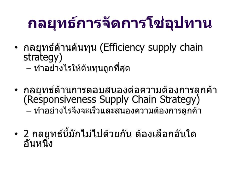 กลยุทธ์การจัดการโซ่อุปทาน กลยุทธ์ด้านต้นทุน (Efficiency supply chain strategy) – ทำอย่างไรให้ต้นทุนถูกที่สุด กลยุทธ์ด้านการตอบสนองต่อความต้องการลูกค้า