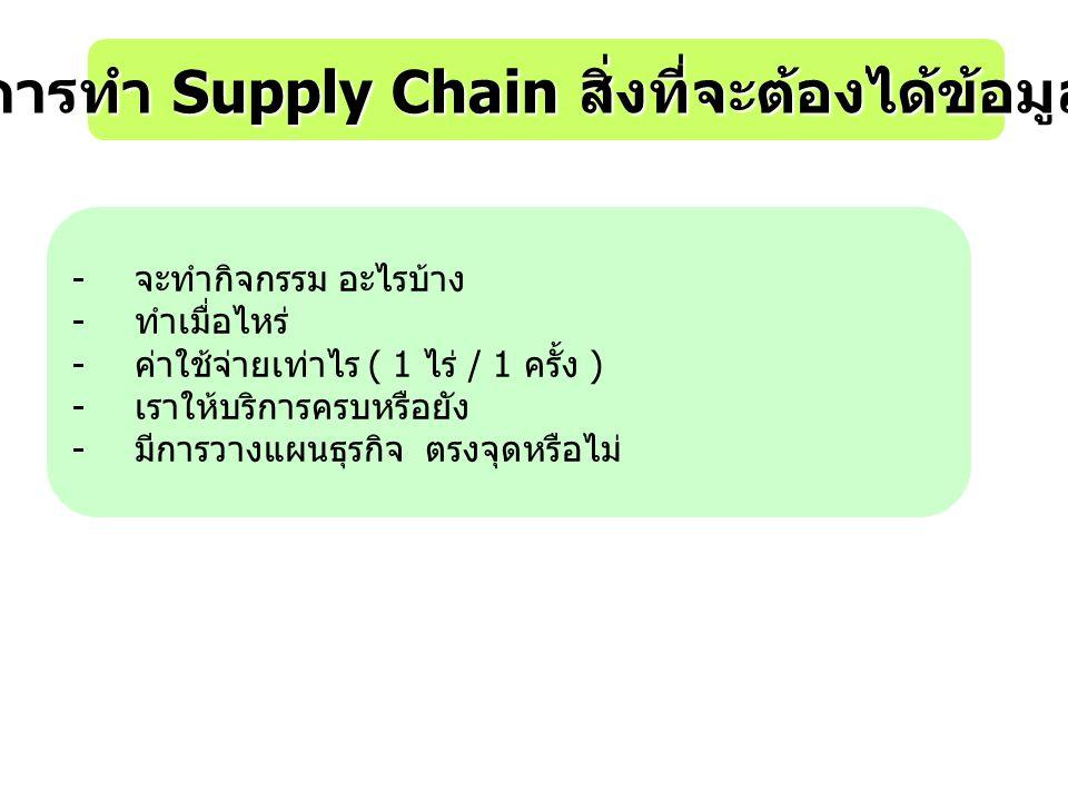 2. การทำ Supply Chain สิ่งที่จะต้องได้ข้อมูล คือ -จะทำกิจกรรม อะไรบ้าง -ทำเมื่อไหร่ -ค่าใช้จ่ายเท่าไร ( 1 ไร่ / 1 ครั้ง ) -เราให้บริการครบหรือยัง -มีก