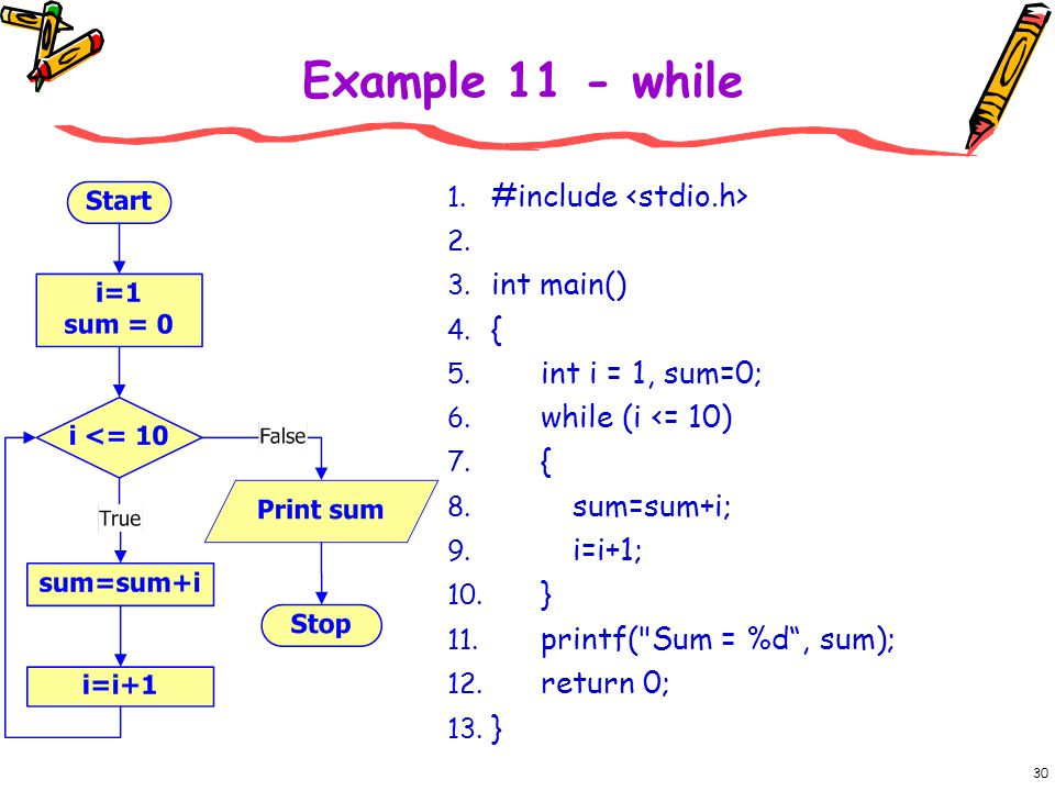 30 Example 11 - while 1.#include 2. 3. int main() 4.