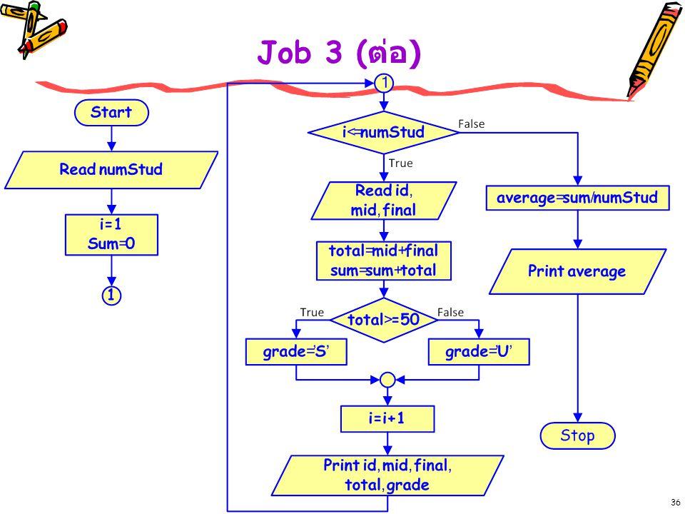 36 Job 3 ( ต่อ )