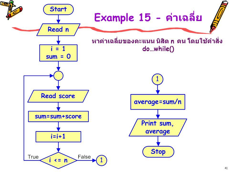 41 Example 15 - ค่าเฉลี่ย หาค่าเฉลี่ยของคะแนน นิสิต n คน โดยใช้คำสั่ง do…while()