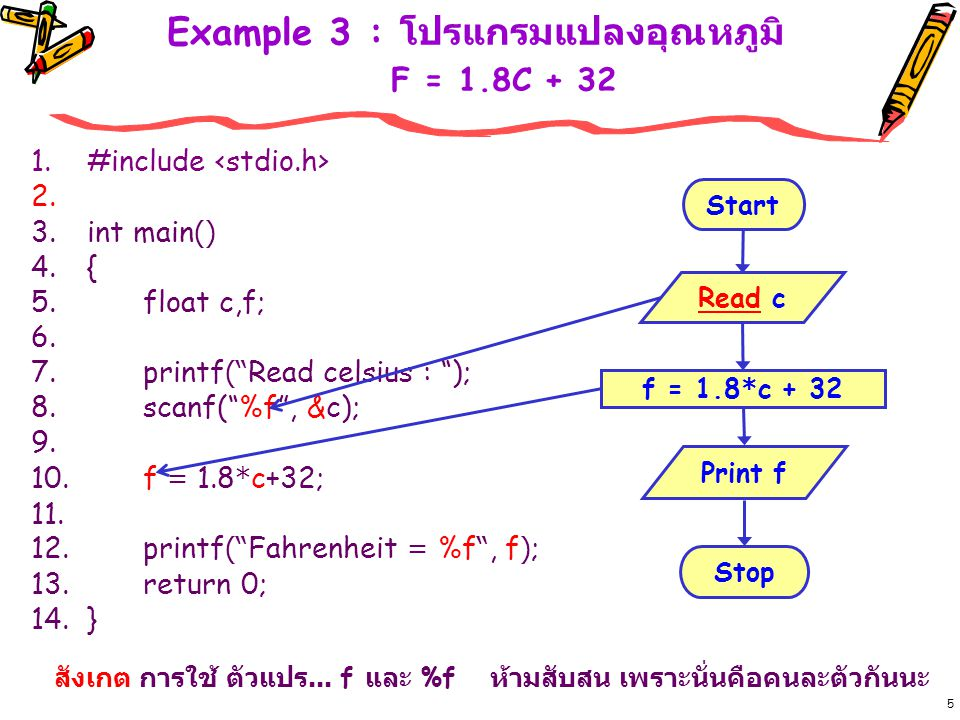 6 Example 4 : โปรแกรมสลับค่า A & B 1.#include 2.3.int main() 4.{ 5.int a = 7, b=5, temp; 6.