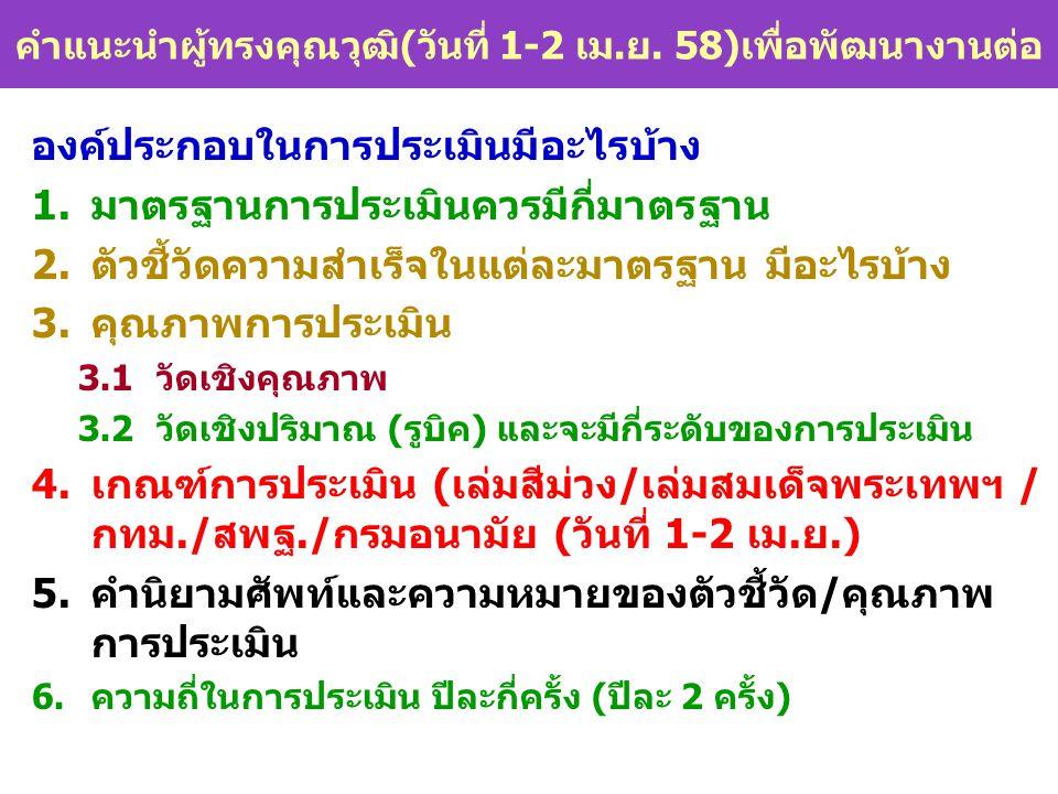 กรอบการจัดทำเกณฑ์การประเมินตนเอง โรงเรียนต้นแบบเด็กไทยแก้มใส ปี 2558 1.
