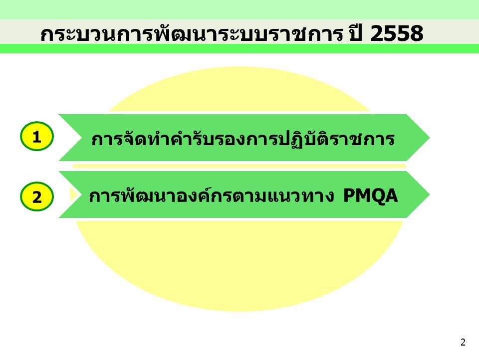 การจัดทำคำรับรองการปฏิบัติราชการ การพัฒนาองค์กรตามแนวทาง PMQA 2 1 กระบวนการพัฒนาระบบราชการ ปี 2558 2