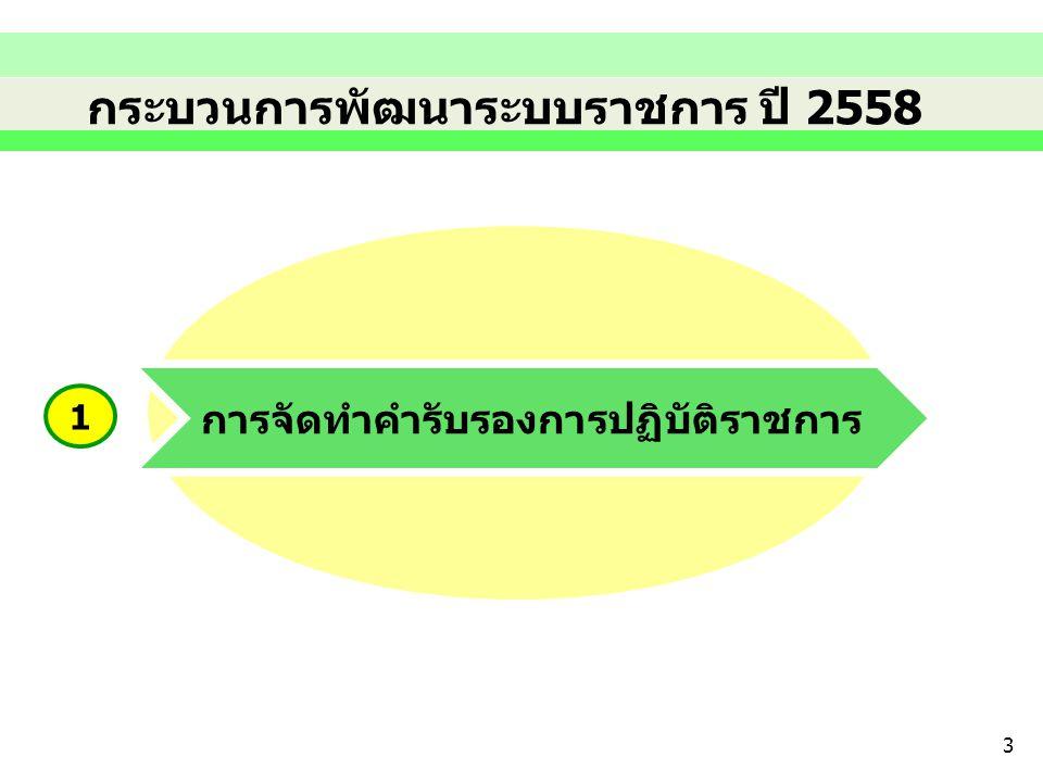 การจัดทำคำรับรองการปฏิบัติราชการ 1 กระบวนการพัฒนาระบบราชการ ปี 2558 3