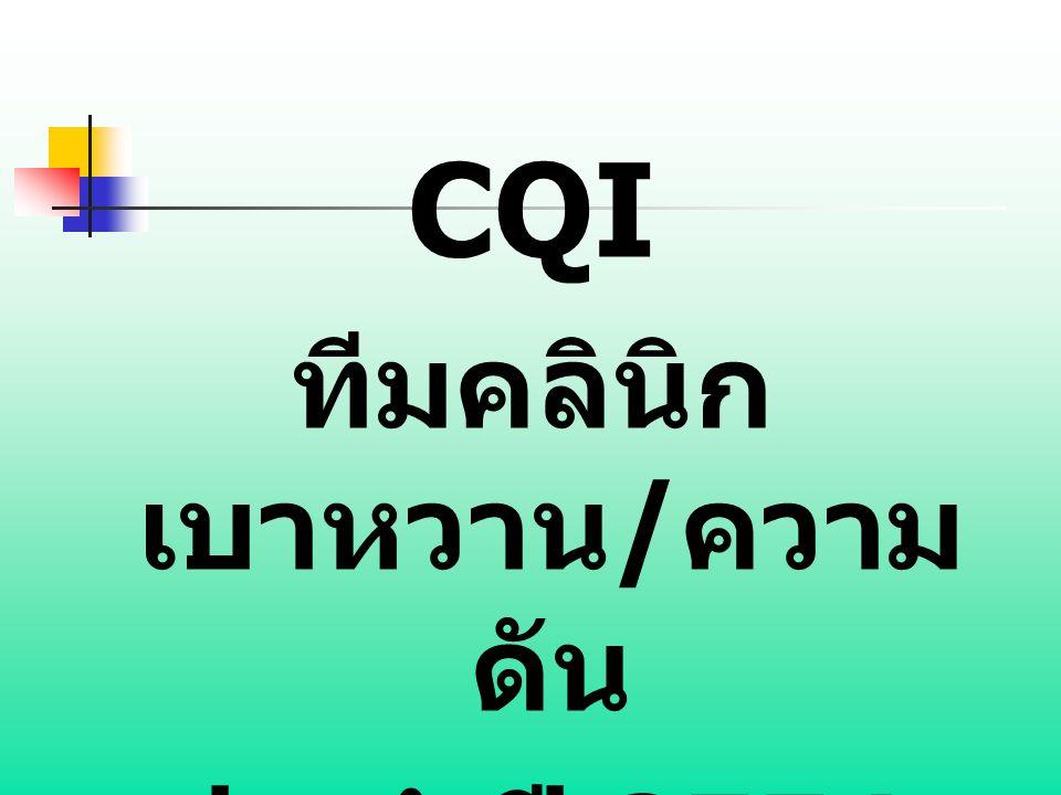 CQI ทีมคลินิก เบาหวาน / ความ ดัน ประจำปี 2554