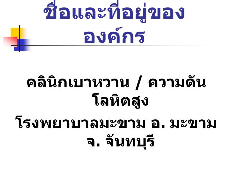 สมาชิกทีม 1.นางลักษณมณ วัฒนพลาชัยกูร พยาบาลวิชาชีพชำนาญการ 2.