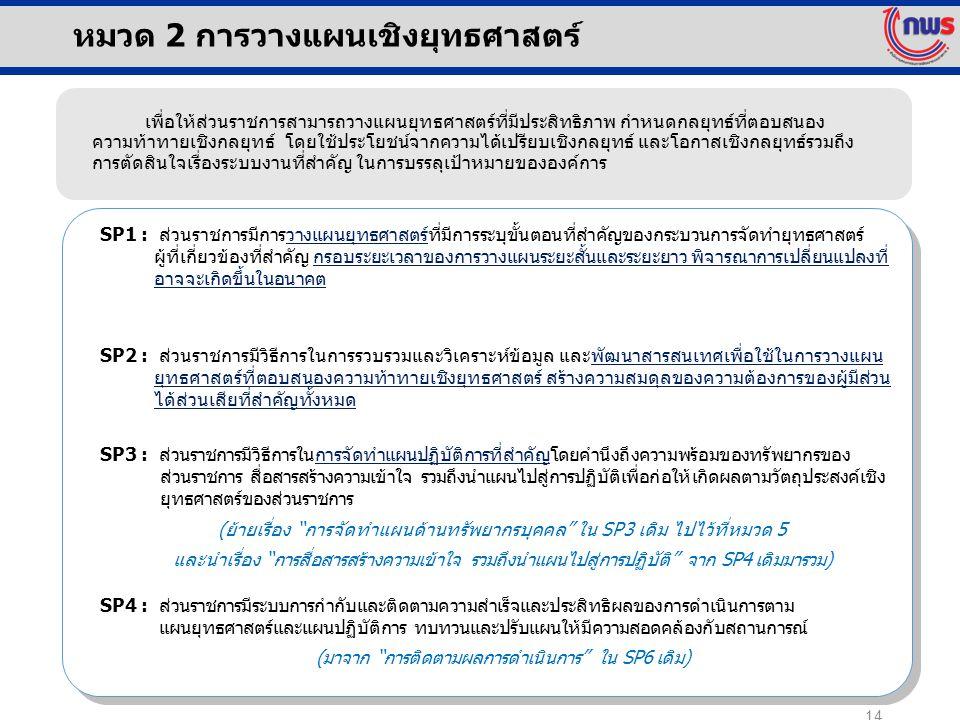 14 หมวด 2 การวางแผนเชิงยุทธศาสตร์ SP1 : ส่วนราชการมีการวางแผนยุทธศาสตร์ที่มีการระบุขั้นตอนที่สำคัญของกระบวนการจัดทำยุทธศาสตร์ ผู้ที่เกี่ยวข้องที่สำคัญ