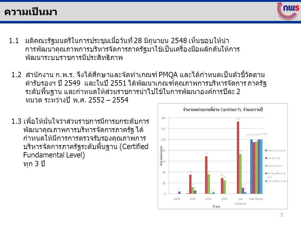 3 ความเป็นมา 1.1 มติคณะรัฐมนตรีในการประชุมเมื่อวันที่ 28 มิถุนายน 2548 เห็นชอบให้นำ การพัฒนาคุณภาพการบริหารจัดการภาครัฐมาใช้เป็นเครื่องมือผลักดันให้กา