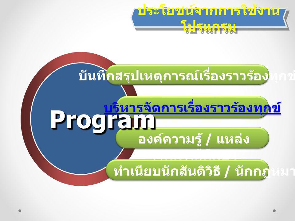ประโยชน์จากการใช้งาน โปรแกรม บริหารจัดการเรื่องราวร้องทุกข์ ProgramProgram บันทึกสรุปเหตุการณ์เรื่องราวร้องทุกข์ องค์ความรู้ / แหล่ง รวมกรณีศึกษา ทำเน