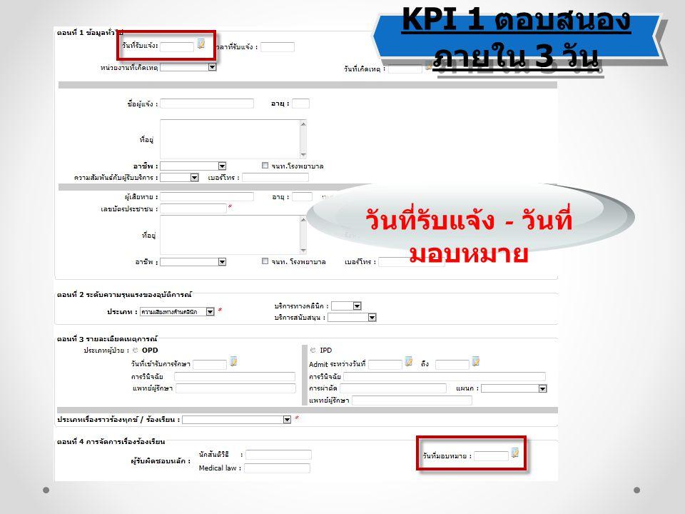 KPI 1 ตอบสนอง ภายใน 3 วัน KPI 1 ตอบสนอง ภายใน 3 วัน วันที่รับแจ้ง - วันที่ มอบหมาย