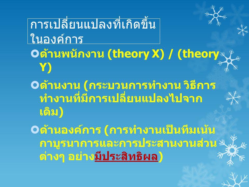 การเปลี่ยนแปลงที่เกิดขึ้น ในองค์การ  ด้านพนักงาน (theory X) / (theory Y)  ด้านงาน ( กระบวนการทำงาน วิธีการ ทำงานที่มีการเปลี่ยนแปลงไปจาก เดิม )  ด้
