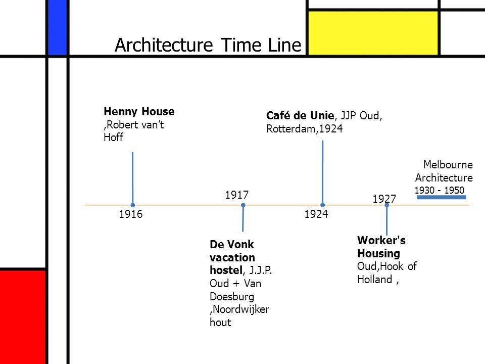 1924 1917 De Vonk vacation hostel, J.J.P. Oud + Van Doesburg,Noordwijker hout Henny House,Robert van't Hoff Architecture Time Line Melbourne Architect