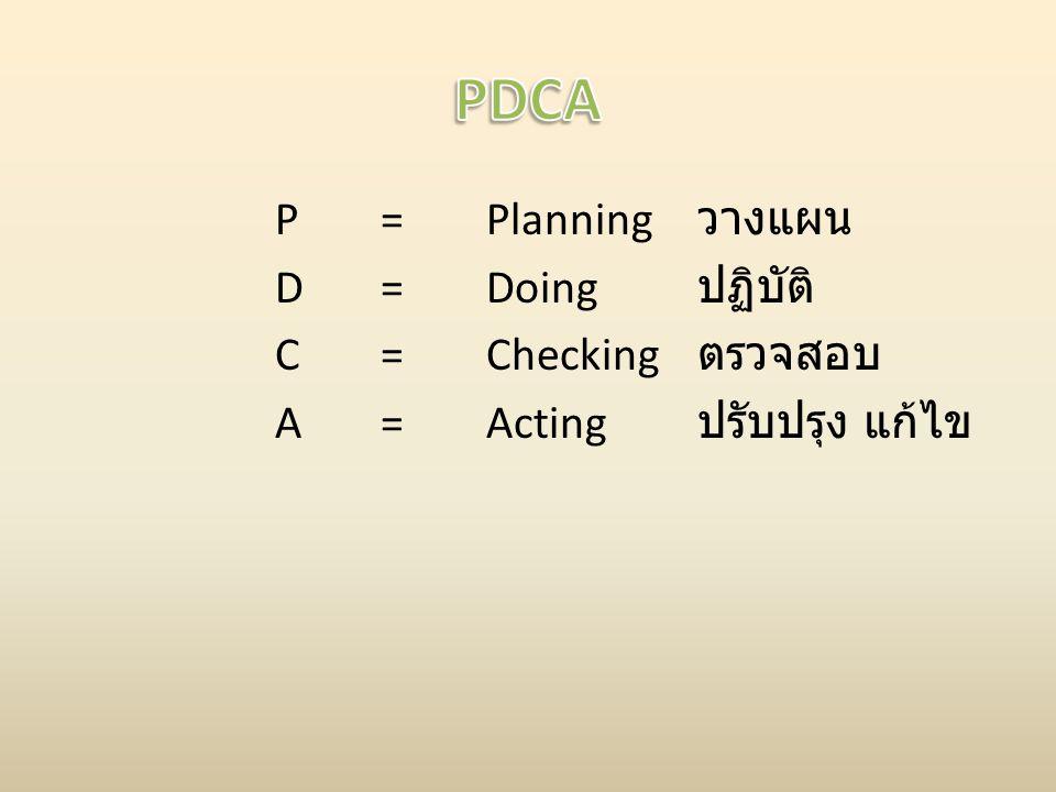 P=Planning วางแผน D=Doing ปฏิบัติ C =Checking ตรวจสอบ A=Acting ปรับปรุง แก้ไข