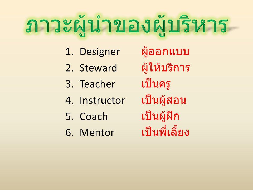 1.Designer ผู้ออกแบบ 2.Steward ผู้ให้บริการ 3.Teacher เป็นครู 4.Instructor เป็นผู้สอน 5.Coach เป็นผู้ฝึก 6.Mentor เป็นพี่เลี้ยง