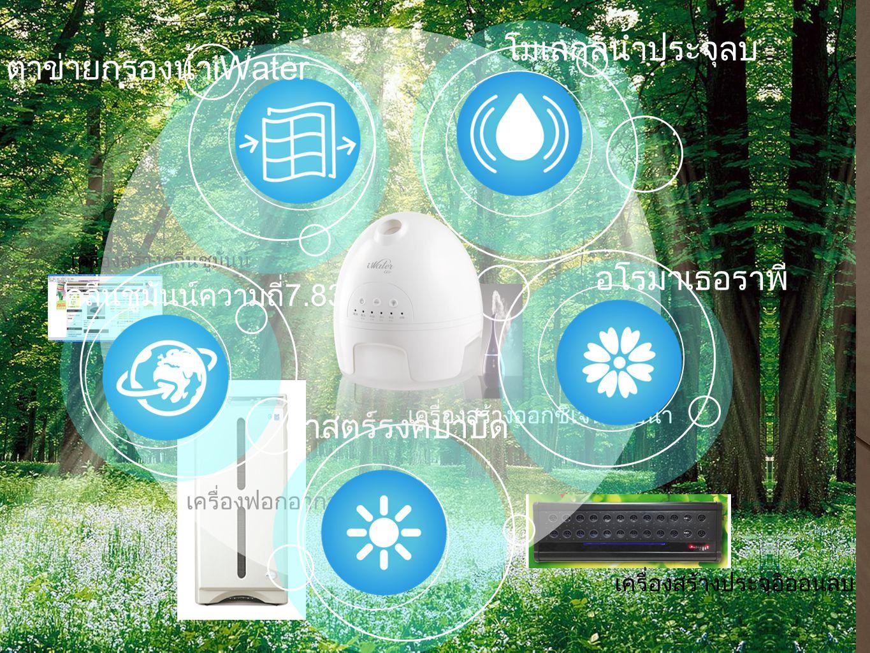 |คลื่นชูมันน์ความถี่ 7.83Hz | ผู้ปกป้องการถูกคุกคามจากรังสี และสร้างสนามพลังที่ดีขึ้นมาใหม่