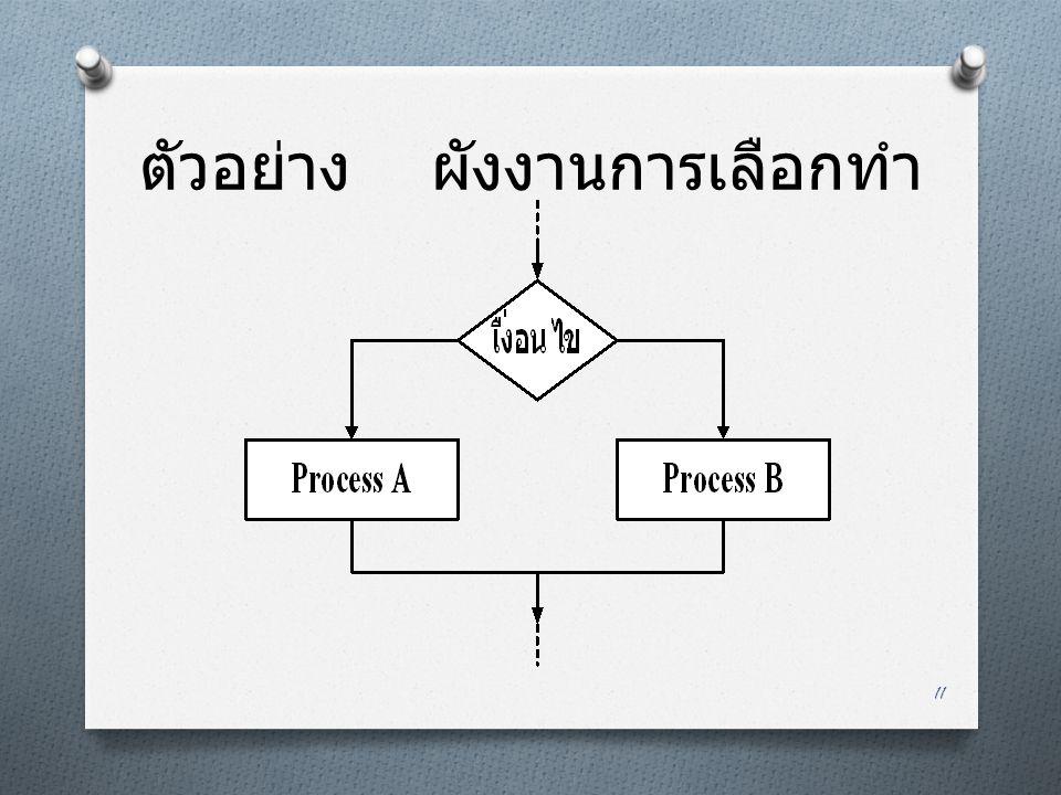 ตัวอย่าง ผังงานการเลือกทำ 11