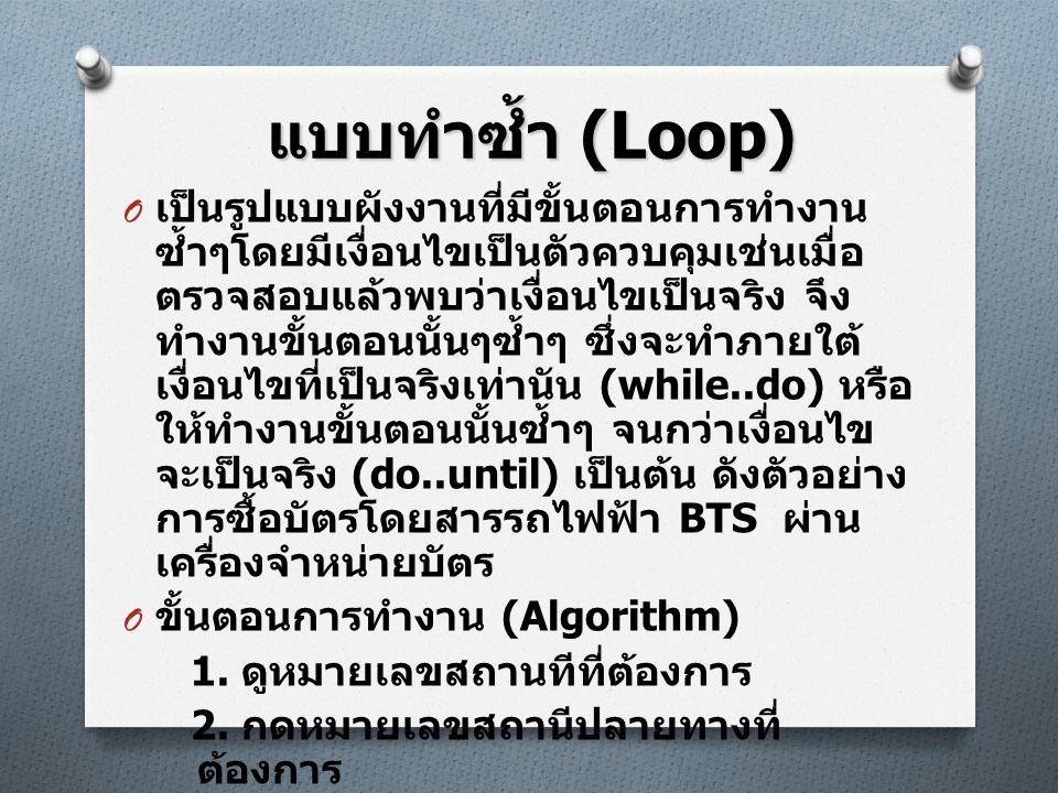 แบบทำซ้ำ (Loop) O เป็นรูปแบบผังงานที่มีขั้นตอนการทำงาน ซ้ำๆโดยมีเงื่อนไขเป็นตัวควบคุมเช่นเมื่อ ตรวจสอบแล้วพบว่าเงื่อนไขเป็นจริง จึง ทำงานขั้นตอนนั้นๆซ