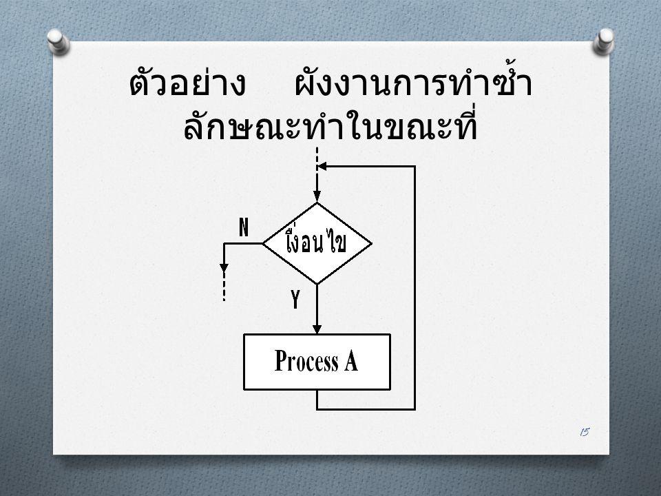 ตัวอย่าง ผังงานการทำซ้ำ ลักษณะทำในขณะที่ 15