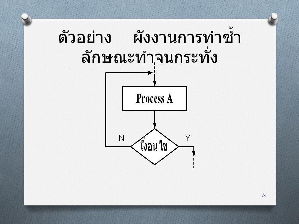 ตัวอย่าง ผังงานการทำซ้ำ ลักษณะทำจนกระทั่ง 16
