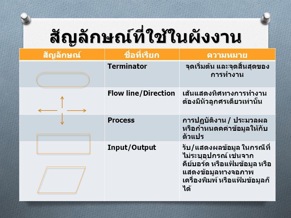 สัญลักษณ์ชื่อที่เรียกความหมาย Keyboard รับ / อ่านข้อมูลที่รับเข้ามาจาก คีย์บอร์ด Monitor แสดงรายละเอียดข้อมูล หรือผลลัพธ์ ทางจอภาพ Printer แสดงรายละเอียดข้อมูล หรือผลลัพธ์ ทางเครื่องพิมพ์ Decision การเปรียบเทียบเพื่อให้ตัดสินใจเลือก โดยจะมีเส้นออกจากสัญลักษณ์นี้เพื่อ ขี้ทิศทางไปยังการทำงานตามเงื่อนไข ที่เป็นจริง และเส้นที่ชี้ไปยังการทำงาน ตามเงื่อนไขที่เป็นเท็จ