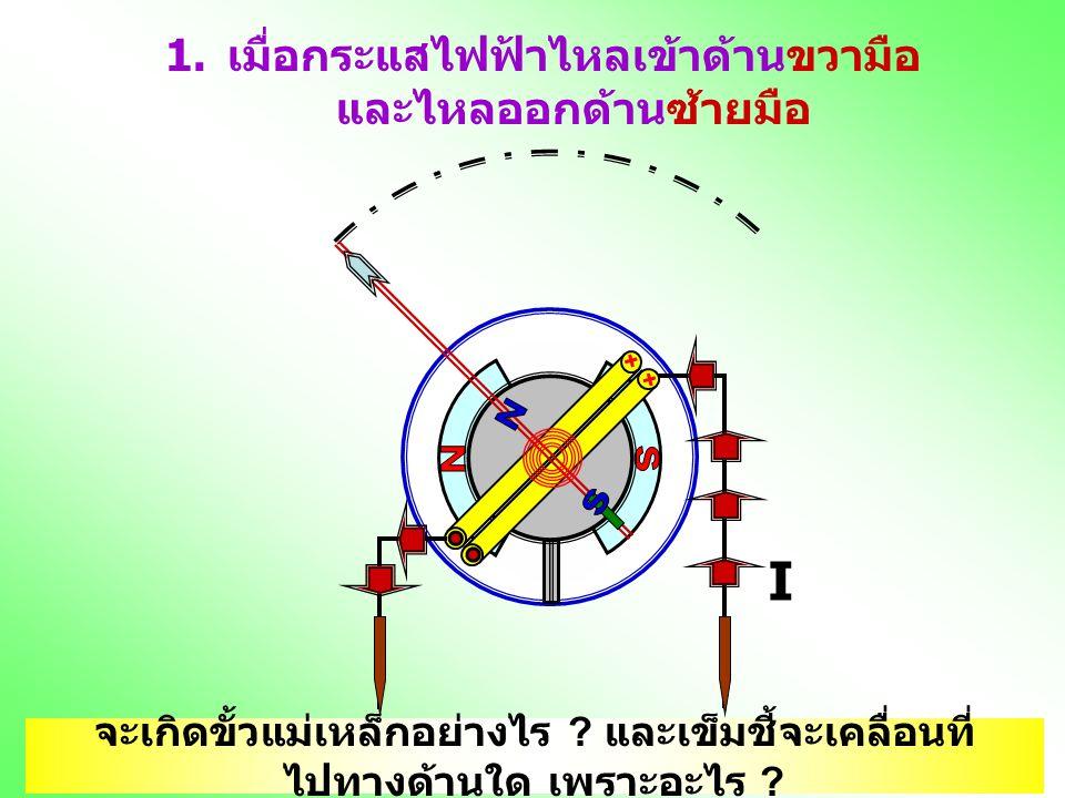 1.เมื่อกระแสไฟฟ้าไหลเข้าด้านขวามือ และไหลออกด้านซ้ายมือ จะเกิดขั้วแม่เหล็กอย่างไร ? และเข็มชี้จะเคลื่อนที่ ไปทางด้านใด เพราะอะไร ? I