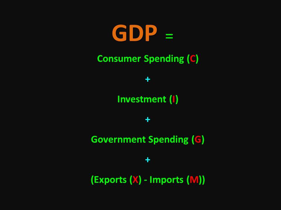 ทฤษฎีเคนส์ (Keynes) แนวคิดโดยสังเขป คือ การใช้จ่ายจะก่อให้เกิด อุปสงค์ในระบบเศรษฐกิจ ซึ่งก่อให้เกิดการขยายตัวของผลผลิตและการจ้าง งาน เนื่องจากการผลิตป