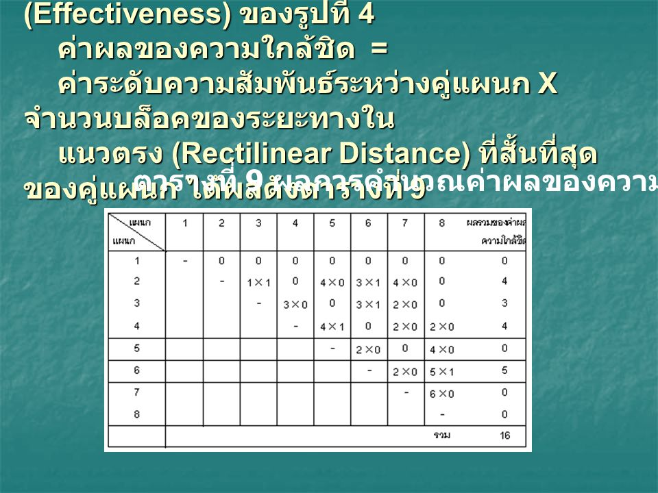 5. ทำการหาค่าผลของความใกล้ชิด (Effectiveness) ของรูปที่ 4 ค่าผลของความใกล้ชิด = ค่าระดับความสัมพันธ์ระหว่างคู่แผนก X จำนวนบล็อคของระยะทางใน แนวตรง (Re
