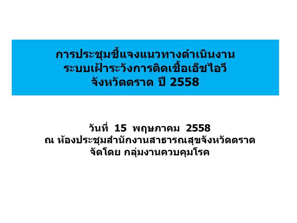 ความชุกการติดเชื้อเอ็ชไอวี กลุ่มหญิงฝากครรภ์รายใหม่ จังหวัดตราด สัญชาติ25532554255525562557 ไทย0.81.40.30.62.4 ต่างชาติ1.70000 ภาพรวม1.10.90.23.01.3 ร้อยละ จำแนกตาม สัญชาติ