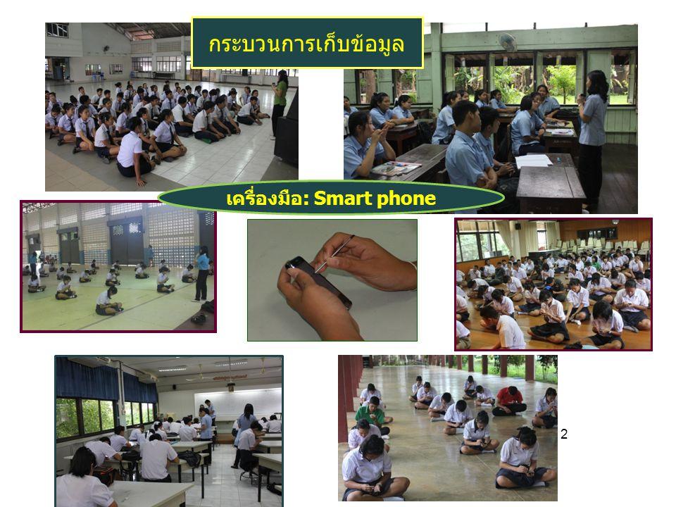 12 กระบวนการเก็บข้อมูล เครื่องมือ: Smart phone