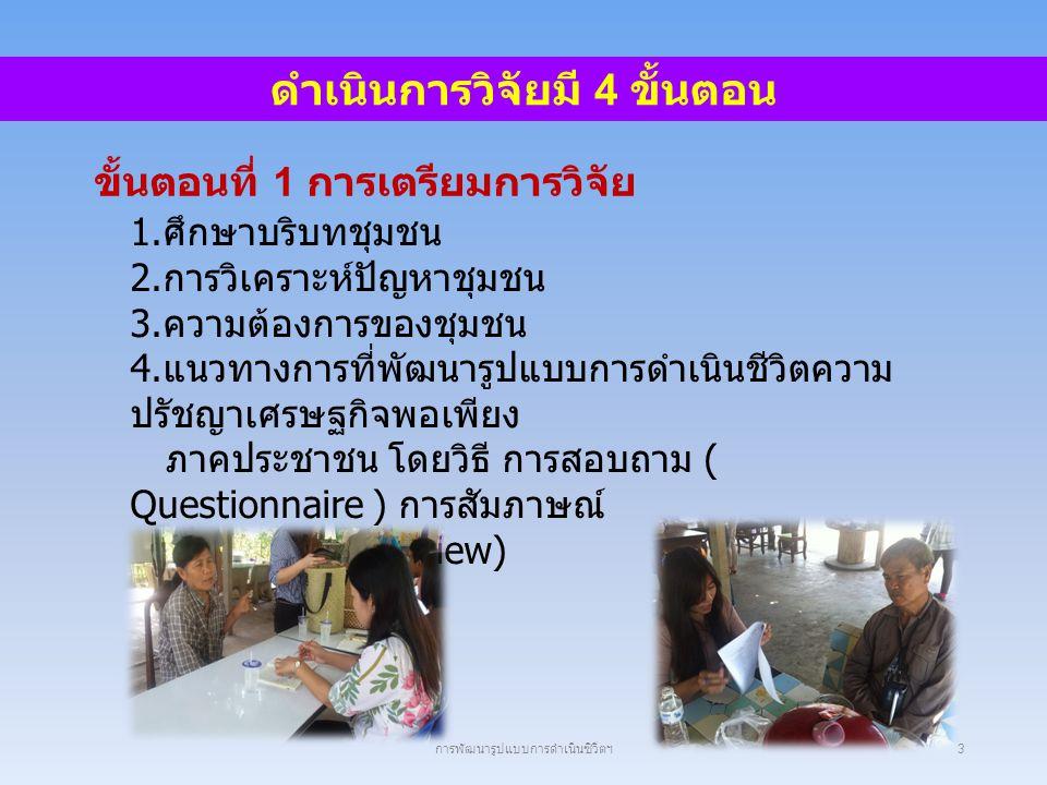 ดำเนินการวิจัยมี 4 ขั้นตอน ขั้นตอนที่ 1 การเตรียมการวิจัย 1. ศึกษาบริบทชุมชน 2. การวิเคราะห์ปัญหาชุมชน 3. ความต้องการของชุมชน 4. แนวทางการที่พัฒนารูปแ