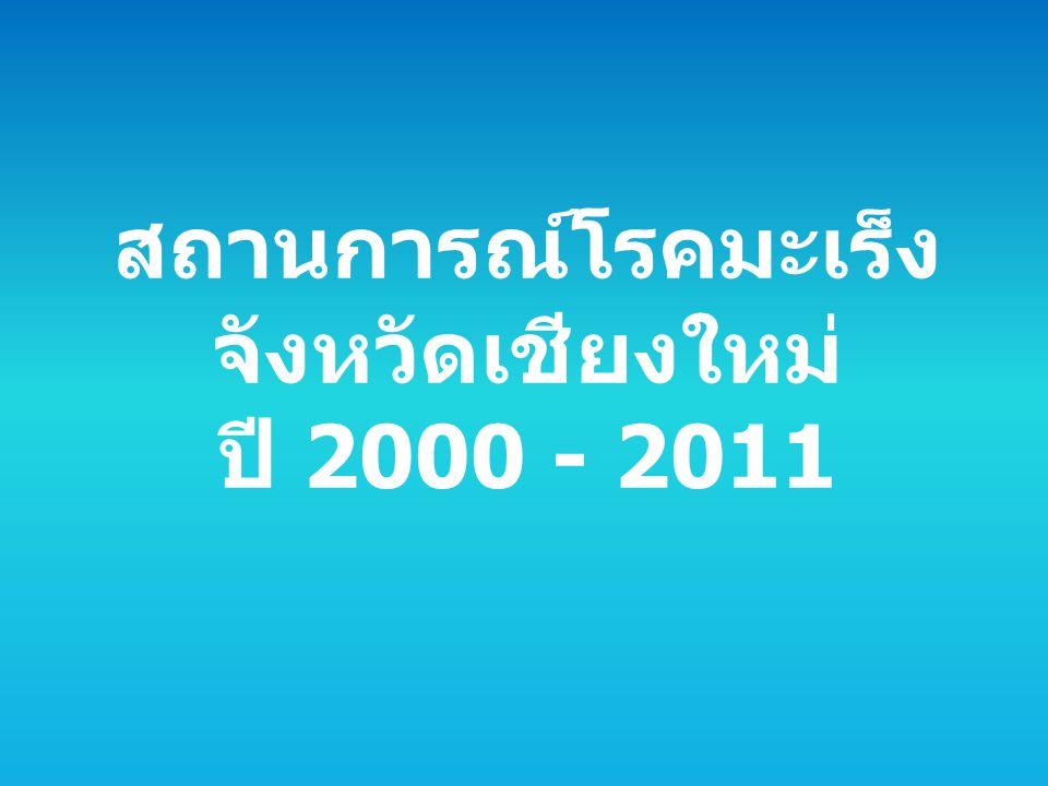 สถานการณ์โรคมะเร็ง จังหวัดเชียงใหม่ ปี 2000 - 2011