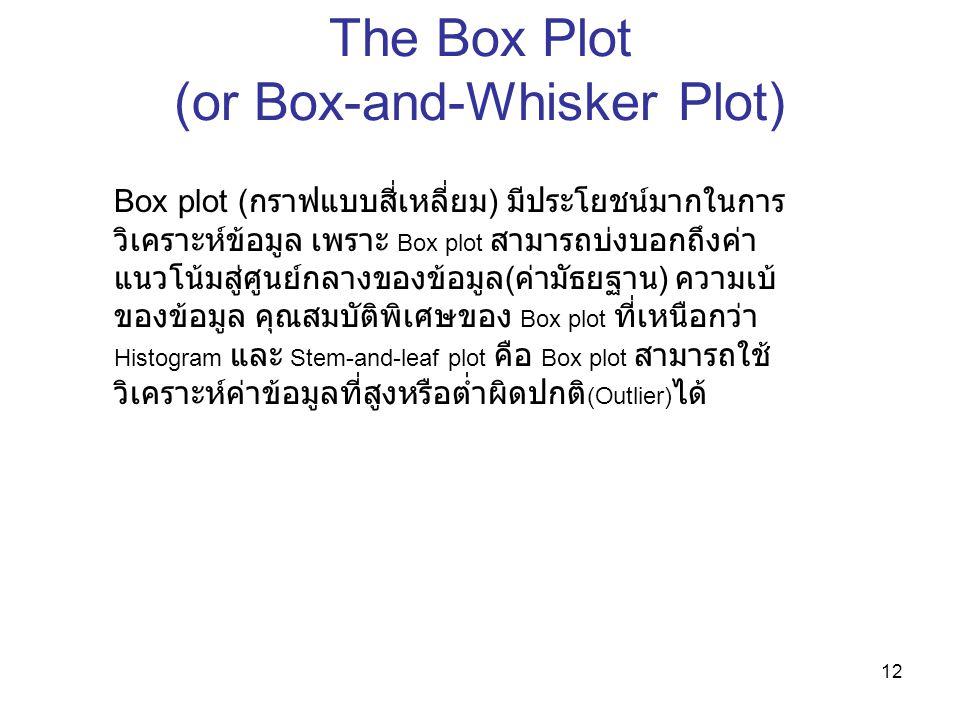 12 The Box Plot (or Box-and-Whisker Plot) Box plot ( กราฟแบบสี่เหลี่ยม ) มีประโยชน์มากในการ วิเคราะห์ข้อมูล เพราะ Box plot สามารถบ่งบอกถึงค่า แนวโน้มส