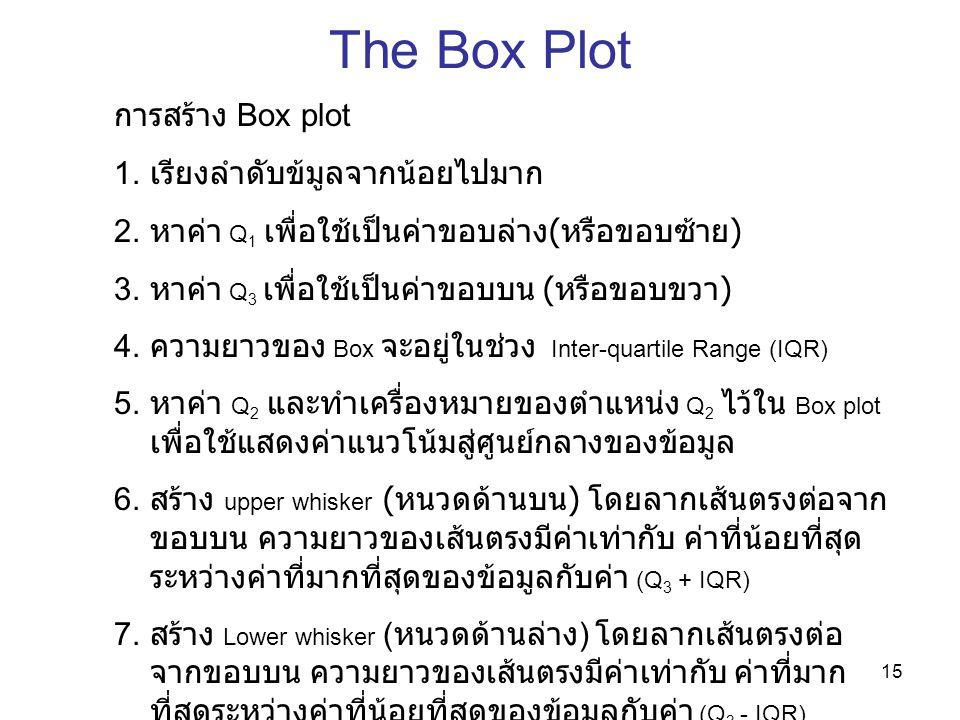 15 The Box Plot การสร้าง Box plot 1. เรียงลำดับข้มูลจากน้อยไปมาก 2. หาค่า Q 1 เพื่อใช้เป็นค่าขอบล่าง ( หรือขอบซ้าย ) 3. หาค่า Q 3 เพื่อใช้เป็นค่าขอบบน