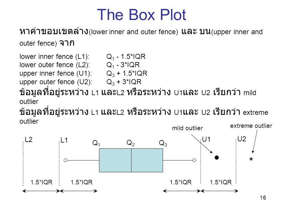 16 The Box Plot หาค่าขอบเขตล่าง (lower inner and outer fence) และ บน (upper inner and outer fence) จาก lower inner fence (L1): Q 1 - 1.5*IQR lower out
